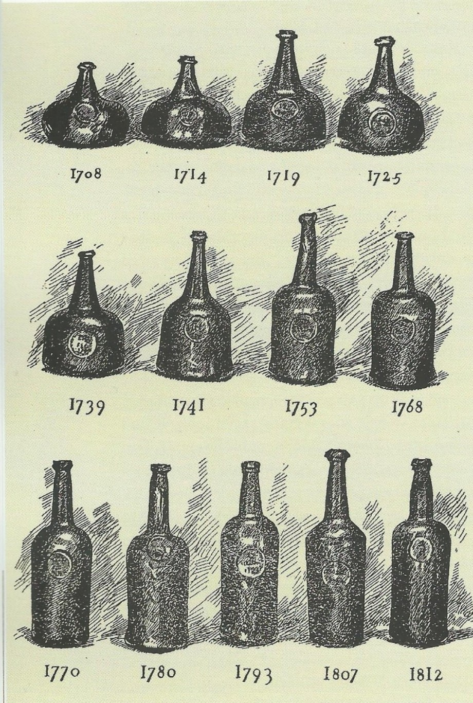 chrono_bottles