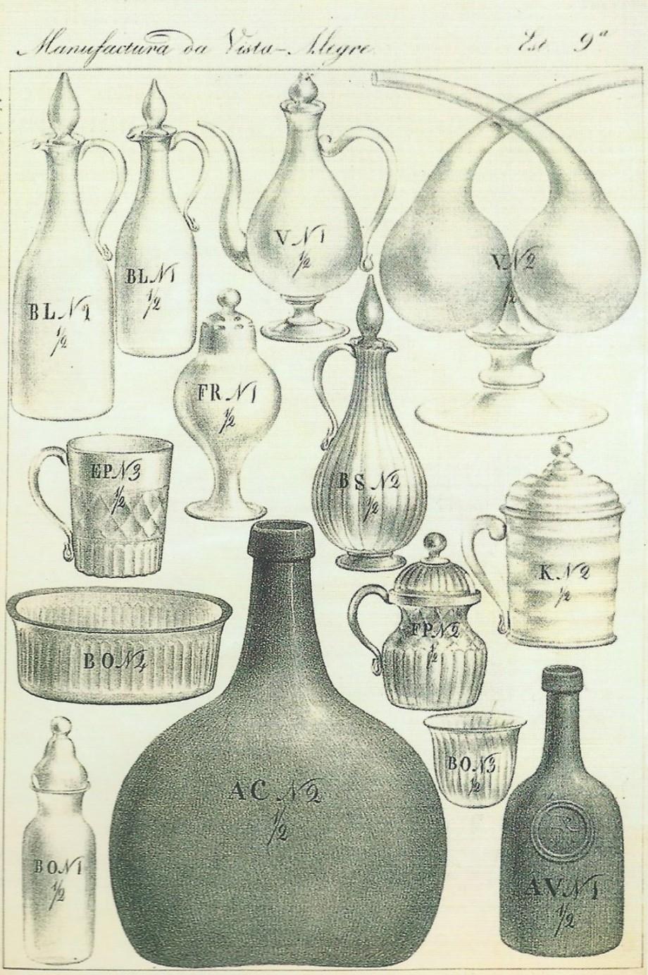 Vista_Alegre_1829