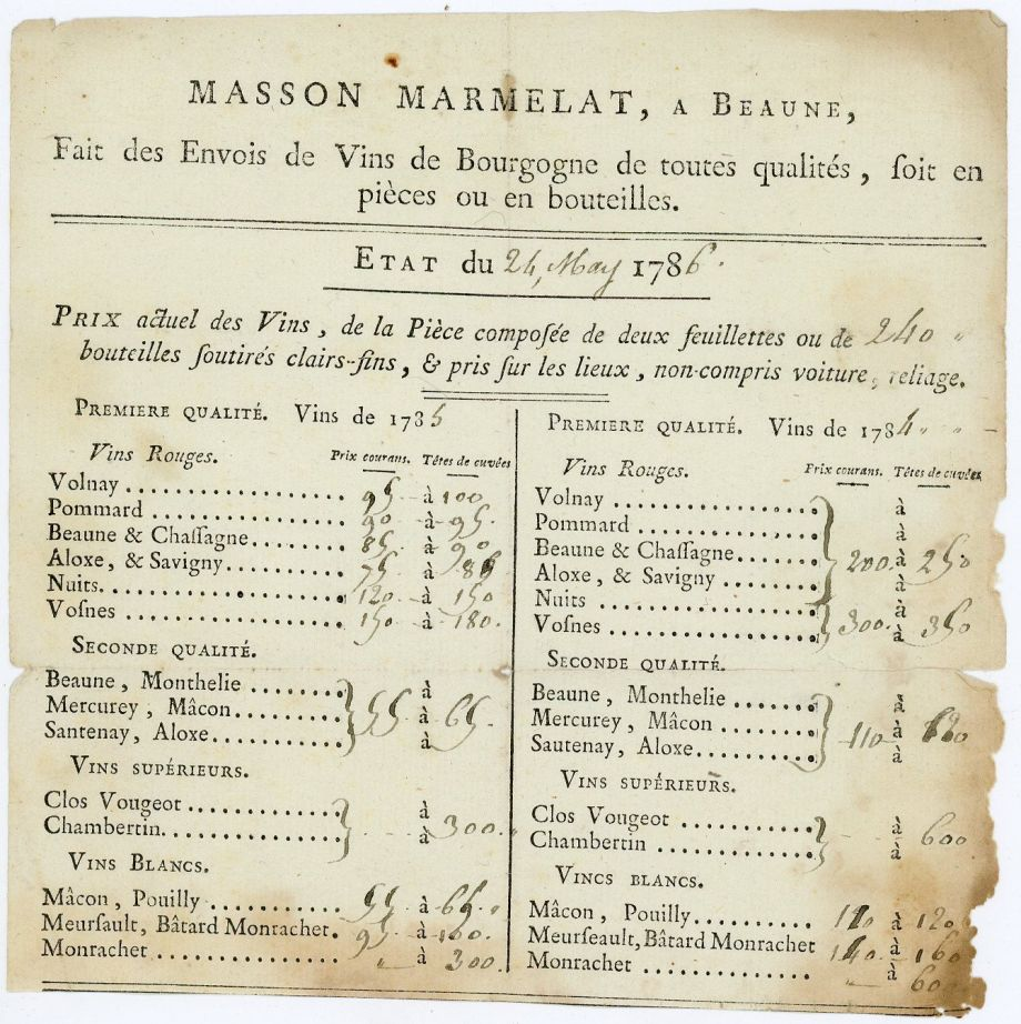 1786 Tarif Masson-Marmelat Beaune