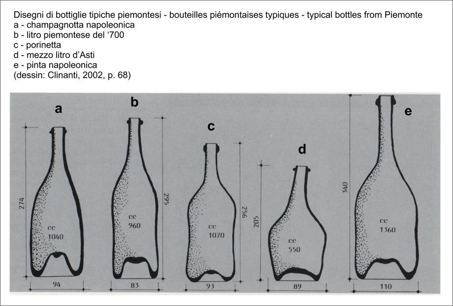 bottiglie piemontesi